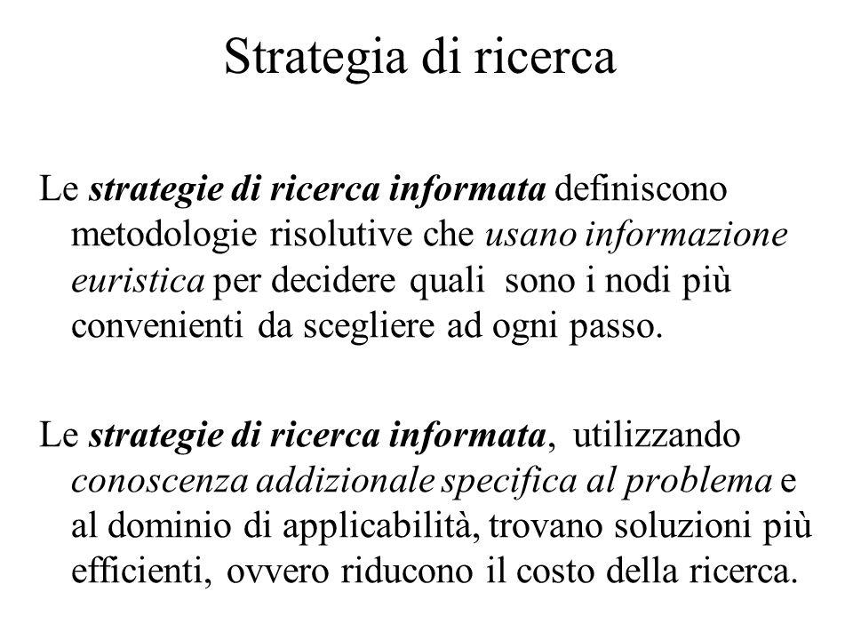 Strategia di ricerca Le strategie di ricerca informata definiscono metodologie risolutive che usano informazione euristica per decidere quali sono i nodi più convenienti da scegliere ad ogni passo.