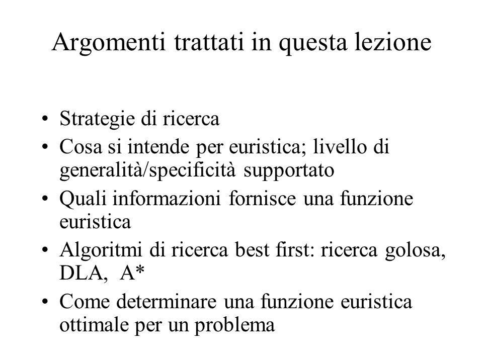 Argomenti trattati in questa lezione Strategie di ricerca Cosa si intende per euristica; livello di generalità/specificità supportato Quali informazio