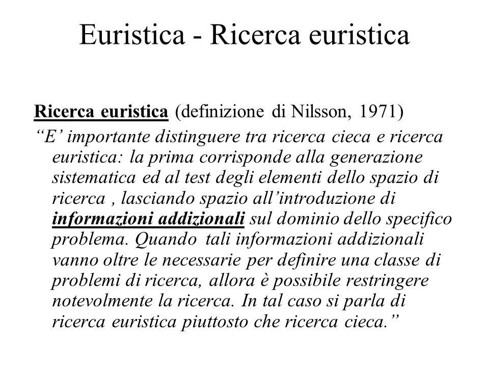 Euristica - Ricerca euristica Ricerca euristica (definizione di Nilsson, 1971) E importante distinguere tra ricerca cieca e ricerca euristica: la prim