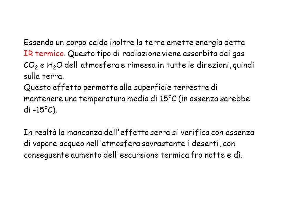 Essendo un corpo caldo inoltre la terra emette energia detta IR termico. Questo tipo di radiazione viene assorbita dai gas CO 2 e H 2 O dell'atmosfera