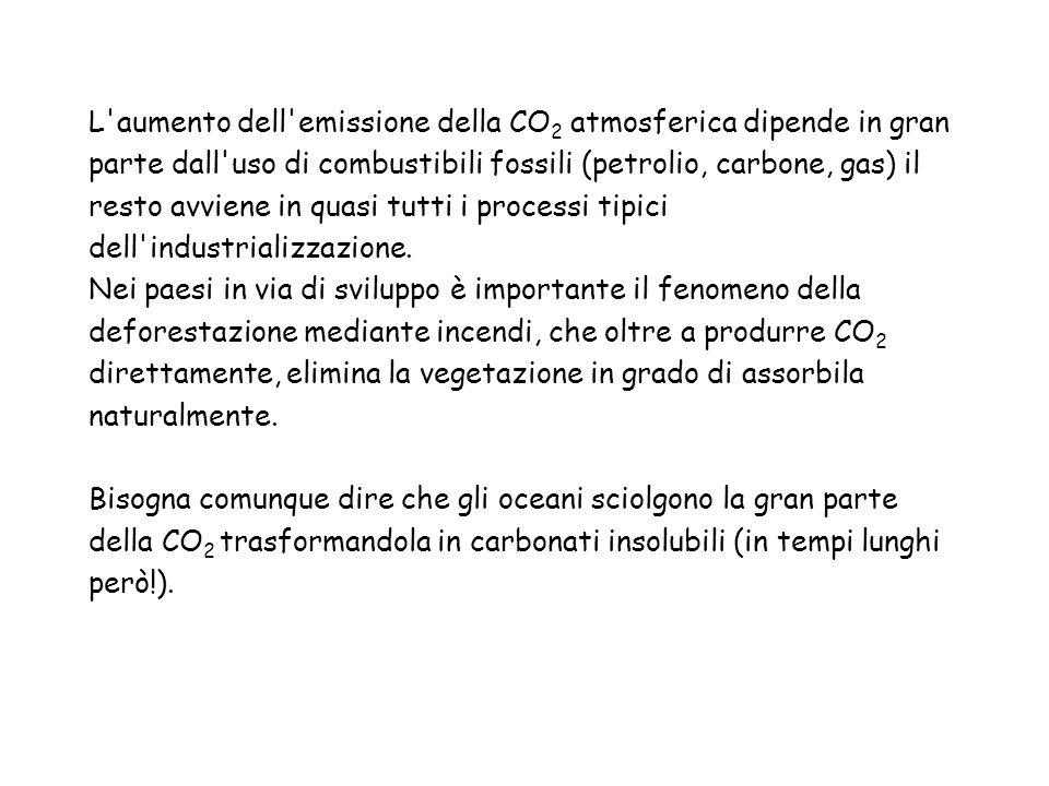 L'aumento dell'emissione della CO 2 atmosferica dipende in gran parte dall'uso di combustibili fossili (petrolio, carbone, gas) il resto avviene in qu