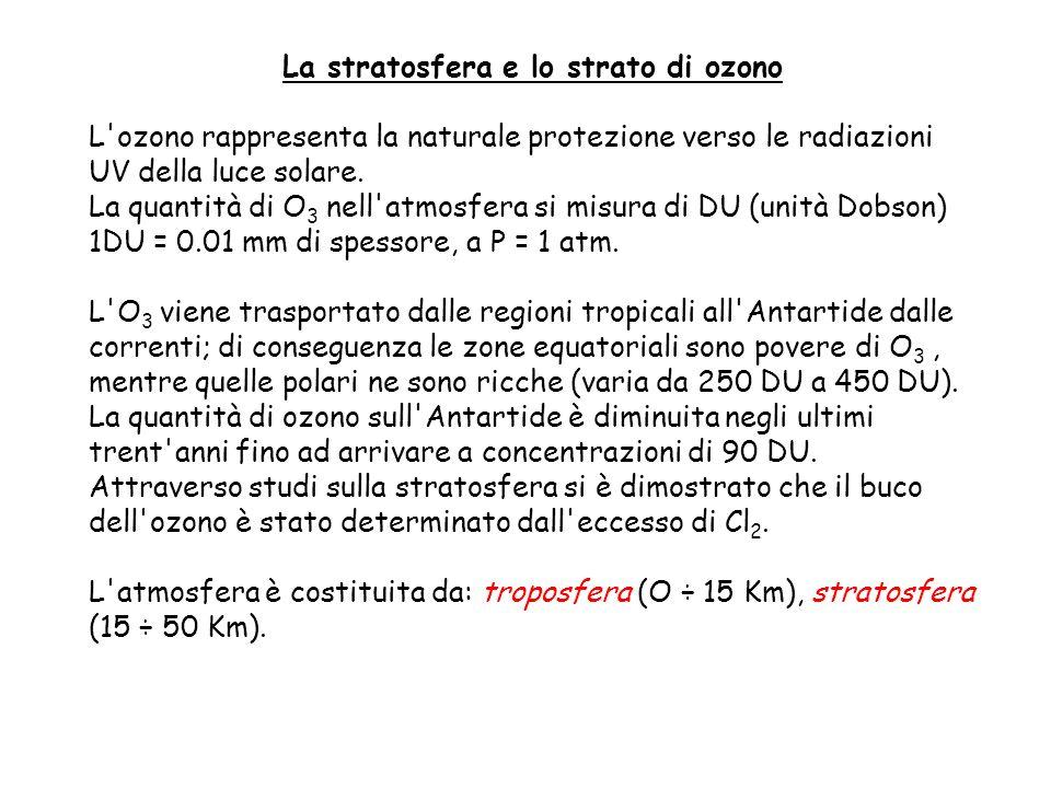 La stratosfera e lo strato di ozono L'ozono rappresenta la naturale protezione verso le radiazioni UV della luce solare. La quantità di O 3 nell'atmos