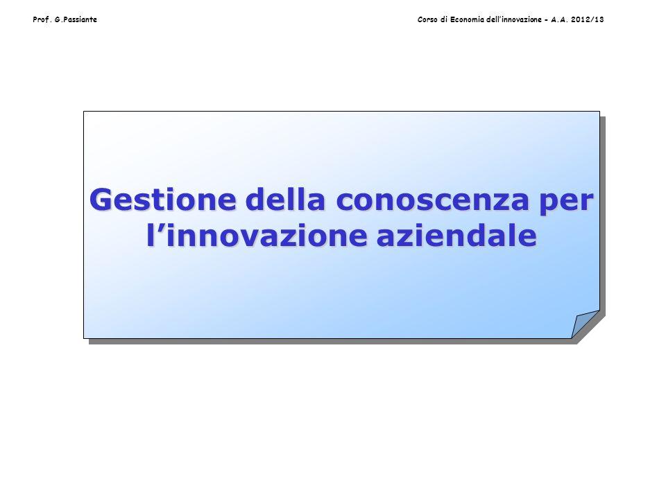 Prof. G.PassianteCorso di Economia dellinnovazione - A.A. 2012/13 Gestione della conoscenza per linnovazione aziendale
