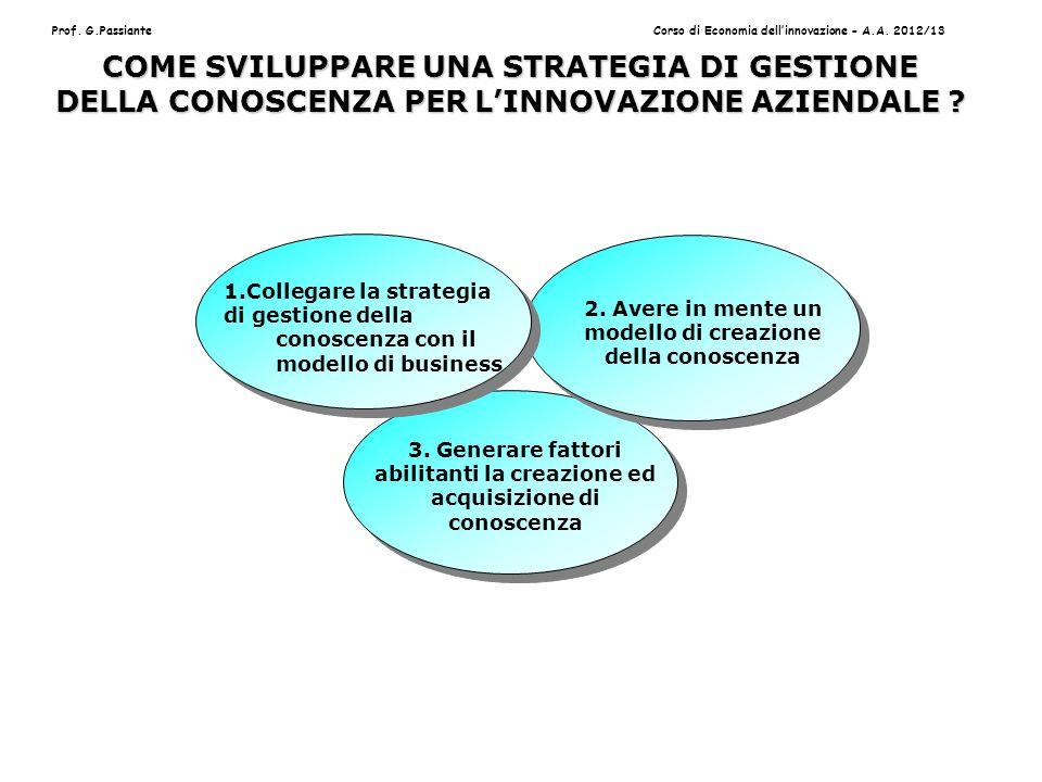 Prof. G.PassianteCorso di Economia dellinnovazione - A.A. 2012/13 COME SVILUPPARE UNA STRATEGIA DI GESTIONE DELLA CONOSCENZA PER LINNOVAZIONE AZIENDAL