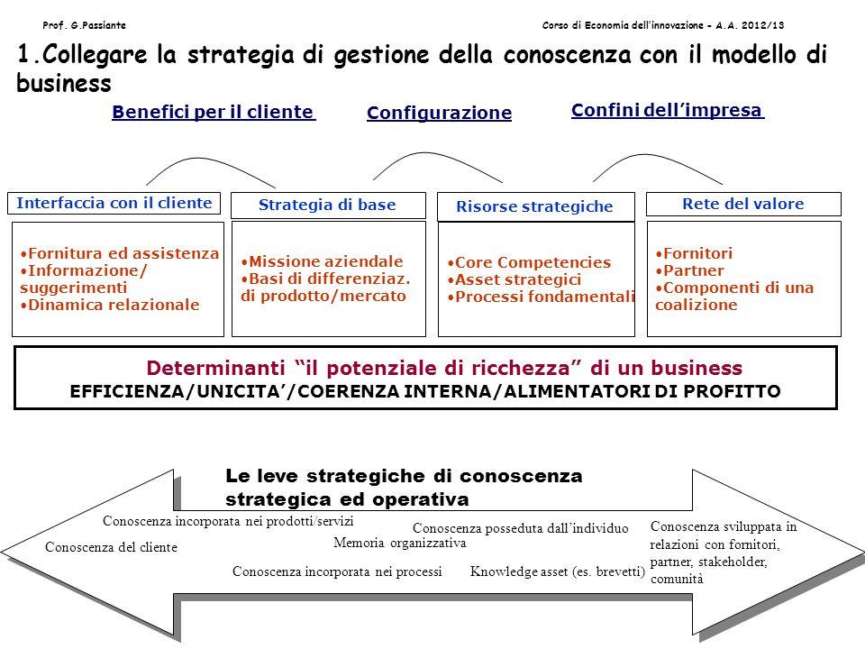 Prof. G.PassianteCorso di Economia dellinnovazione - A.A. 2012/13 Le leve strategiche di conoscenza strategica ed operativa Conoscenza posseduta dalli