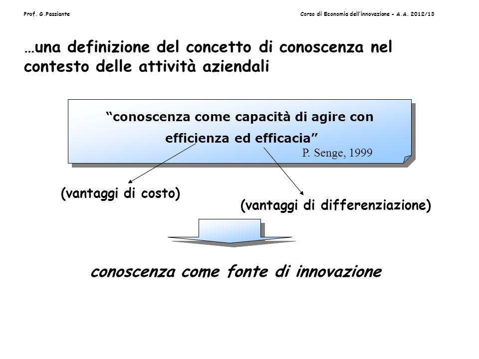 Prof. G.PassianteCorso di Economia dellinnovazione - A.A. 2012/13 conoscenza come capacità di agire con efficienza ed efficacia …una definizione del c