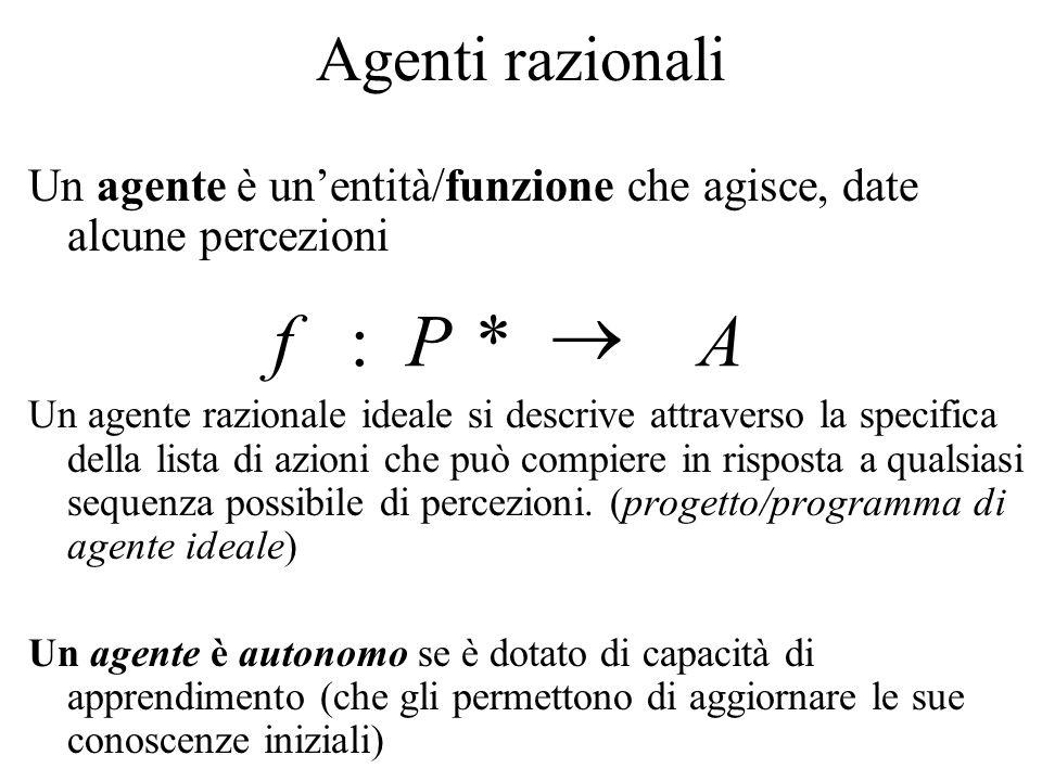 Agenti razionali Un agente è unentità/funzione che agisce, date alcune percezioni Un agente razionale ideale si descrive attraverso la specifica della lista di azioni che può compiere in risposta a qualsiasi sequenza possibile di percezioni.