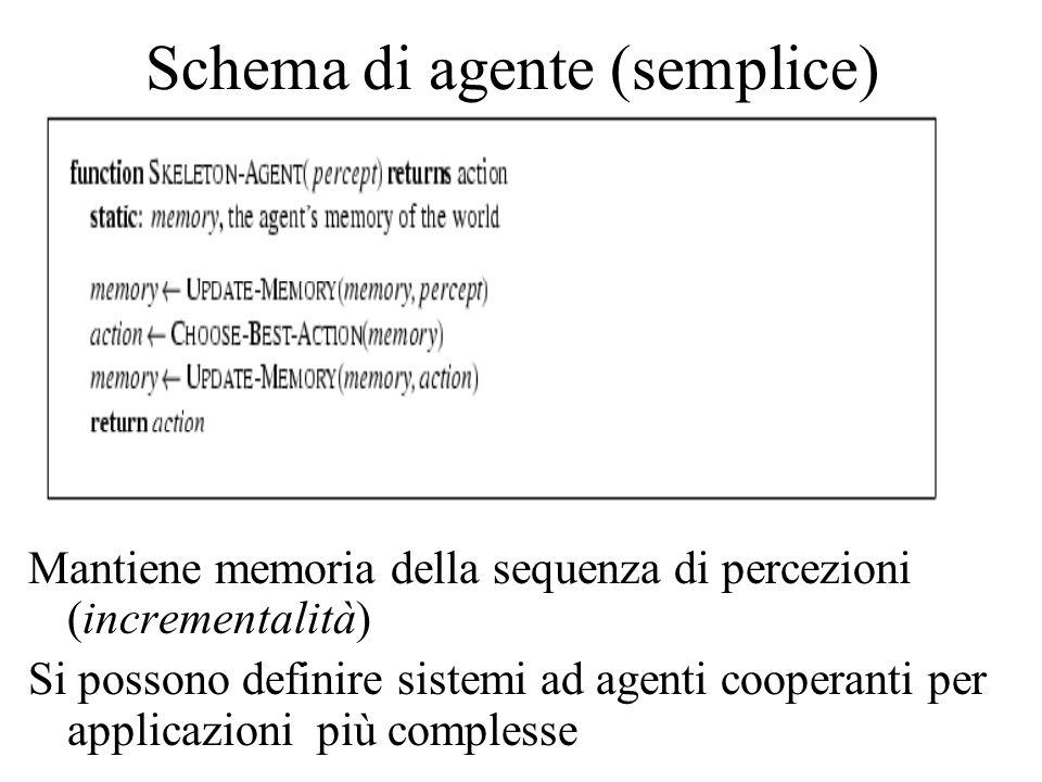 Schema di agente (semplice) Mantiene memoria della sequenza di percezioni (incrementalità) Si possono definire sistemi ad agenti cooperanti per applicazioni più complesse
