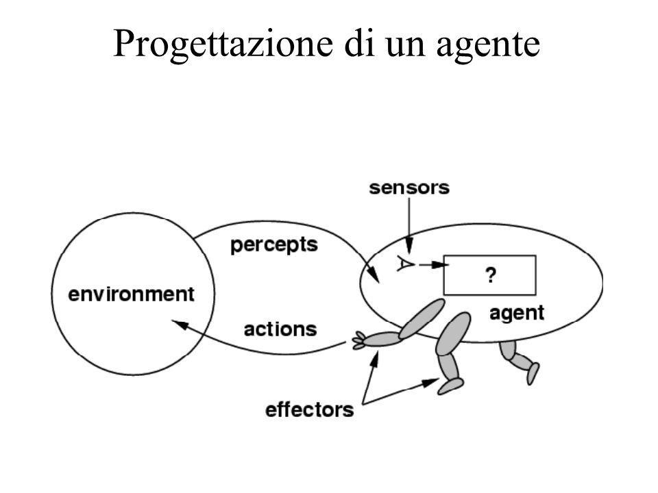 Agenti ed ambienti Indipendentemente dal tipo di agente, la natura della sua connessione con lambiente è di un unico tipo: le azioni sono fatte dallagente sullambiente, che a sua volta fornisce percezioni allagente