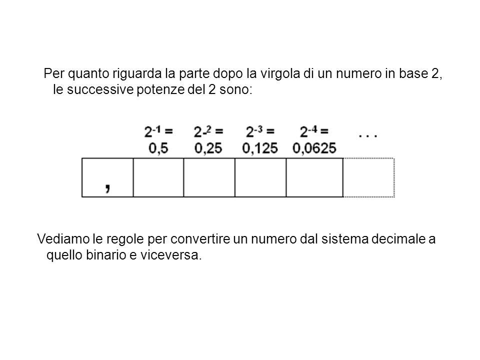 Per quanto riguarda la parte dopo la virgola di un numero in base 2, le successive potenze del 2 sono: Vediamo le regole per convertire un numero dal
