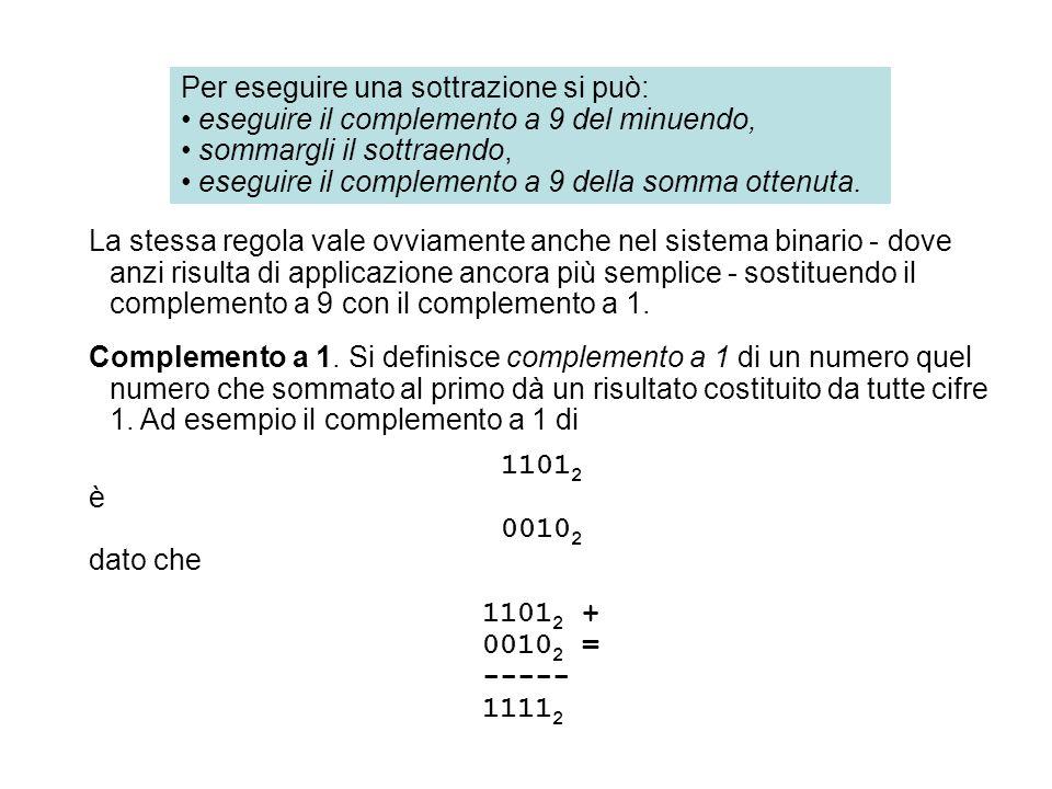Per eseguire una sottrazione si può: eseguire il complemento a 9 del minuendo, sommargli il sottraendo, eseguire il complemento a 9 della somma ottenu