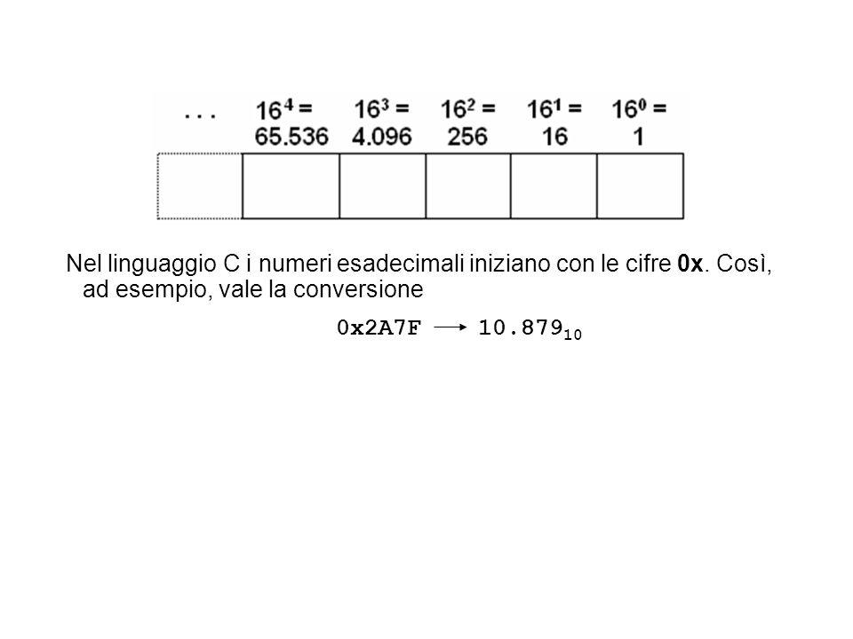 Nel linguaggio C i numeri esadecimali iniziano con le cifre 0x. Così, ad esempio, vale la conversione 0x2A7F 10.879 10