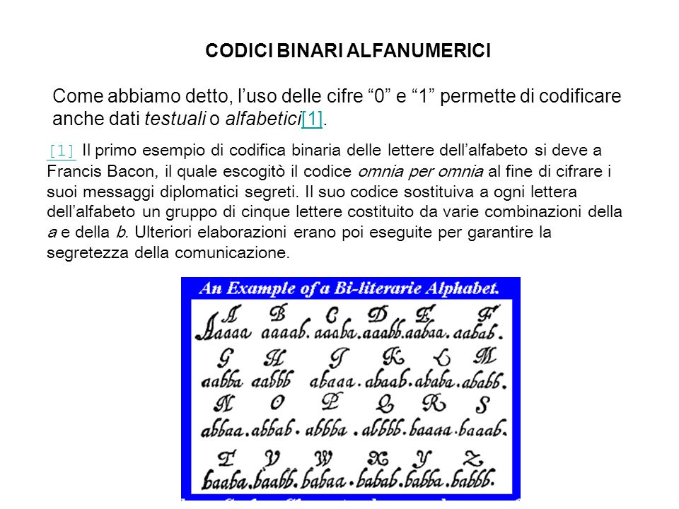 CODICI BINARI ALFANUMERICI Come abbiamo detto, luso delle cifre 0 e 1 permette di codificare anche dati testuali o alfabetici[1].[1] [1] Il primo esem