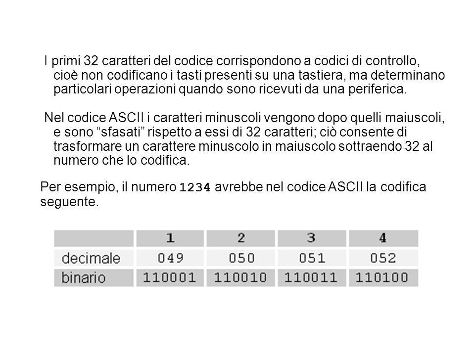 I primi 32 caratteri del codice corrispondono a codici di controllo, cioè non codificano i tasti presenti su una tastiera, ma determinano particolari