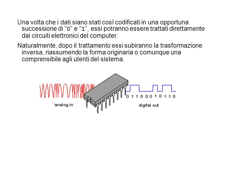 Una volta che i dati siano stati così codificati in una opportuna successione di 0 e 1, essi potranno essere trattati direttamente dai circuiti elettr