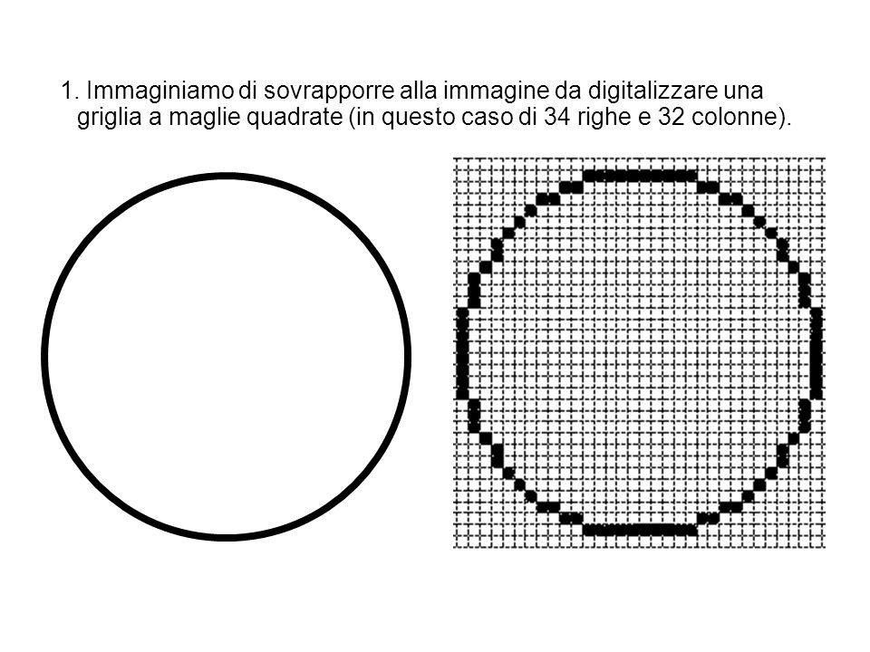 1. Immaginiamo di sovrapporre alla immagine da digitalizzare una griglia a maglie quadrate (in questo caso di 34 righe e 32 colonne).