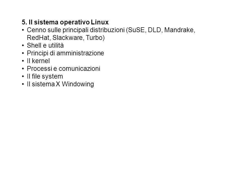 5. Il sistema operativo Linux Cenno sulle principali distribuzioni (SuSE, DLD, Mandrake, RedHat, Slackware, Turbo) Shell e utilità Principi di amminis