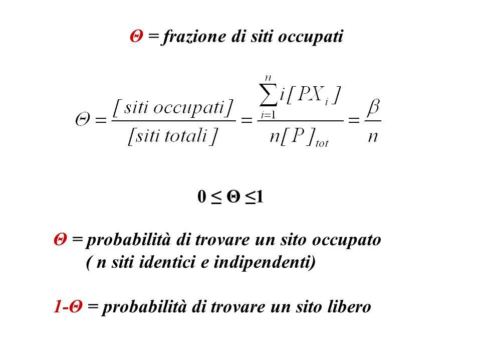 Θ = frazione di siti occupati 0 Θ 1 Θ = probabilità di trovare un sito occupato ( n siti identici e indipendenti) 1-Θ = probabilità di trovare un sito