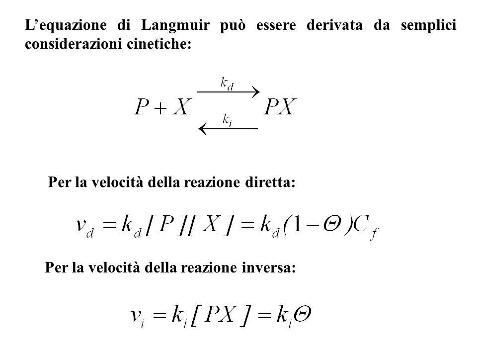 Lequazione di Langmuir può essere derivata da semplici considerazioni cinetiche: Per la velocità della reazione diretta: Per la velocità della reazion