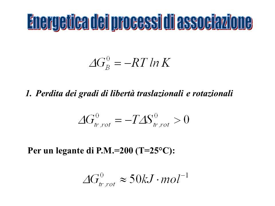 1.Perdita dei gradi di libertà traslazionali e rotazionali Per un legante di P.M.=200 (T=25°C):