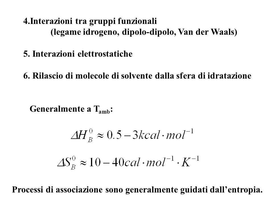 4.Interazioni tra gruppi funzionali (legame idrogeno, dipolo-dipolo, Van der Waals) 5. Interazioni elettrostatiche 6. Rilascio di molecole di solvente