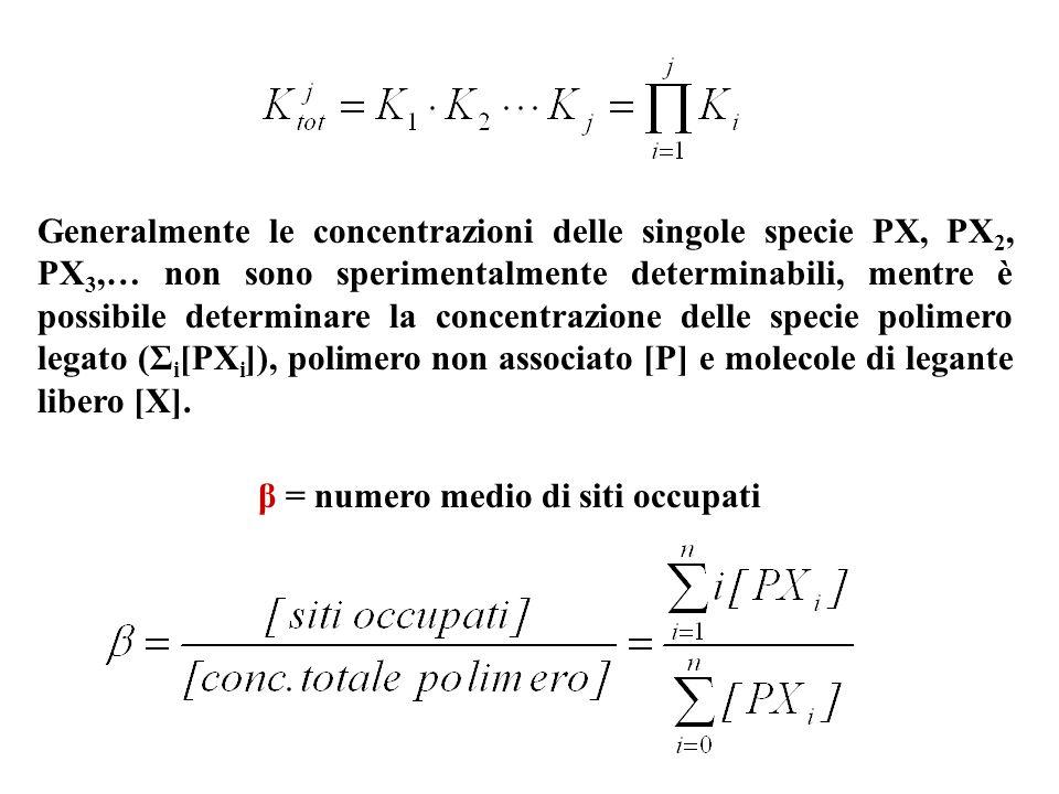 Esempio: n=4 (Emoglobina, Hb) [siti occupati] = [PX] + 2 [PX 2 ] + 3[PX 3 ] + 4[PX 4 ] = = [HbX] + 2 [HbX 2 ] + 3[HbX 3 ] + 4[Hb 4 ] [conc.