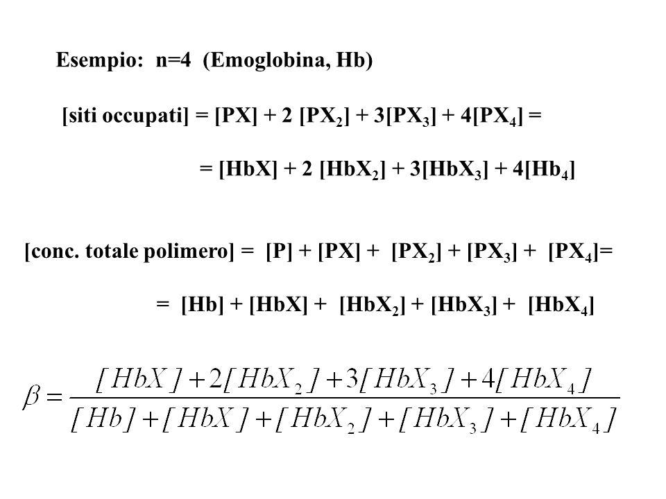 Esempio: n=4 (Emoglobina, Hb) [siti occupati] = [PX] + 2 [PX 2 ] + 3[PX 3 ] + 4[PX 4 ] = = [HbX] + 2 [HbX 2 ] + 3[HbX 3 ] + 4[Hb 4 ] [conc. totale pol