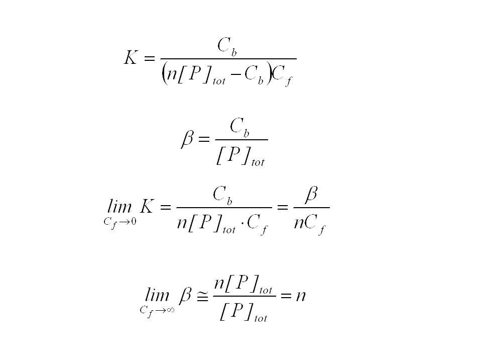 Nel caso di due diversi siti di legame non interagenti n 1 e n 2 :