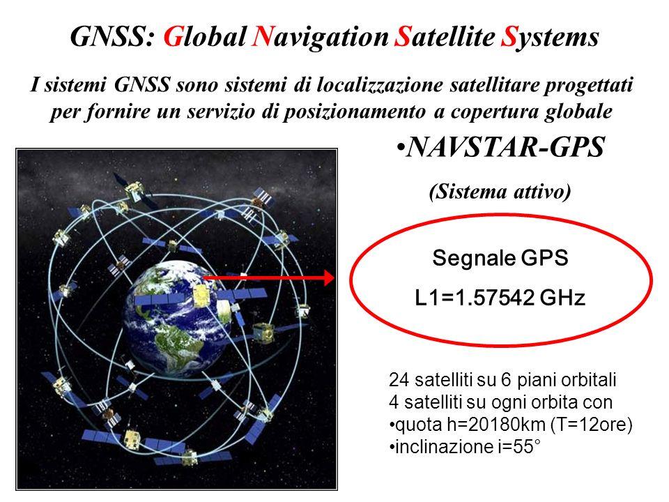 GNSS: Global Navigation Satellite Systems NAVSTAR-GPS (Sistema attivo) I sistemi GNSS sono sistemi di localizzazione satellitare progettati per fornire un servizio di posizionamento a copertura globale Segnale GPS L1=1.57542 GHz 24 satelliti su 6 piani orbitali 4 satelliti su ogni orbita con quota h=20180km (T=12ore) inclinazione i=55°