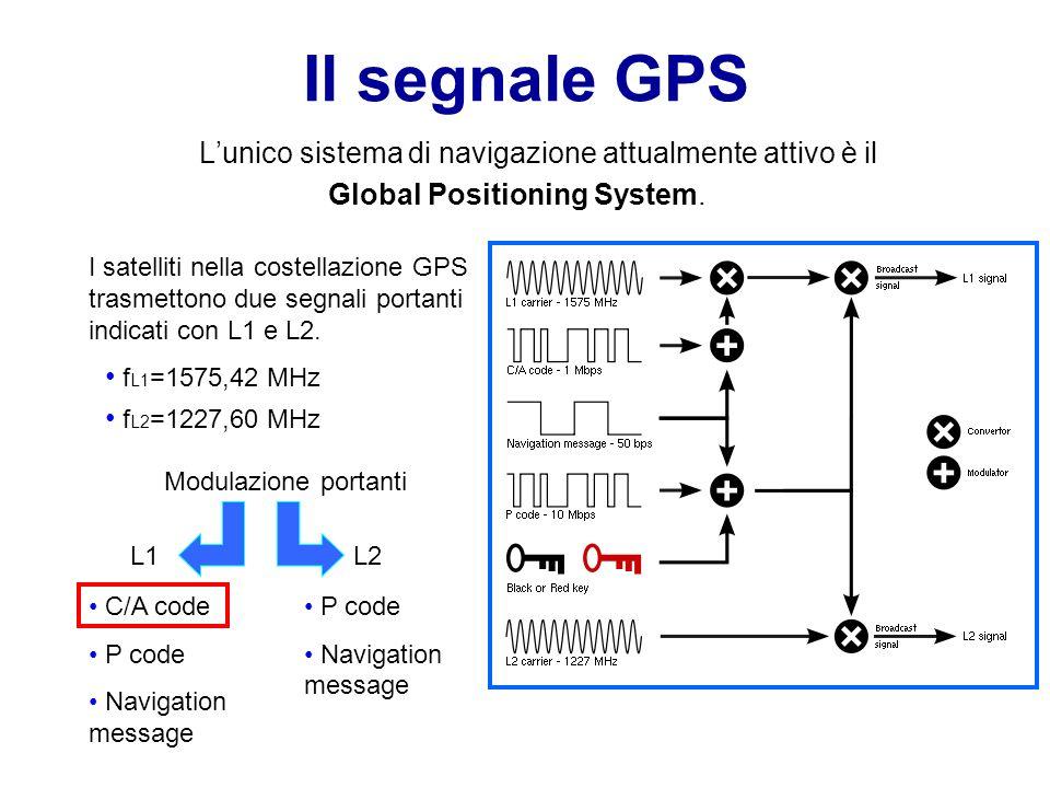 Il segnale GPS Lunico sistema di navigazione attualmente attivo è il Global Positioning System. I satelliti nella costellazione GPS trasmettono due se