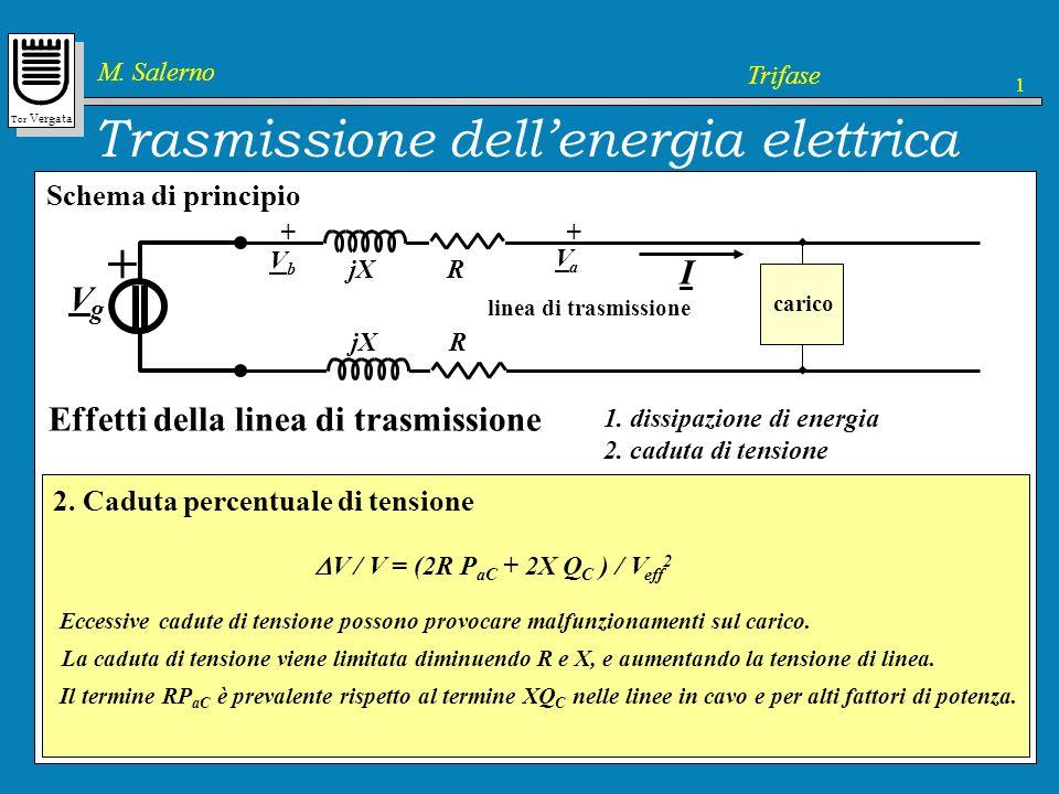 Tor Vergata M. Salerno Trifase 1 Trasmissione dellenergia elettrica Schema di principio VgVg + carico linea di trasmissione Effetti della linea di tra