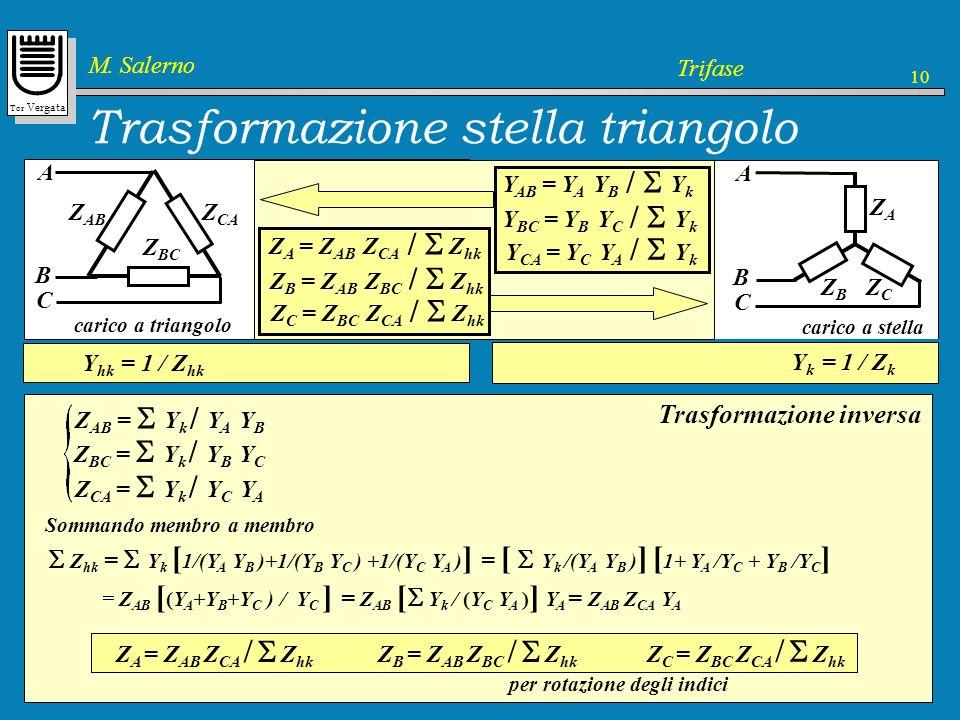 Tor Vergata M. Salerno Trifase 10 EAEA EBEB ECEC + + + ZCZC ZBZB ZAZA carico a stella EAEA EBEB ECEC + + + carico a triangolo Z AB Z BC Z CA Trasforma