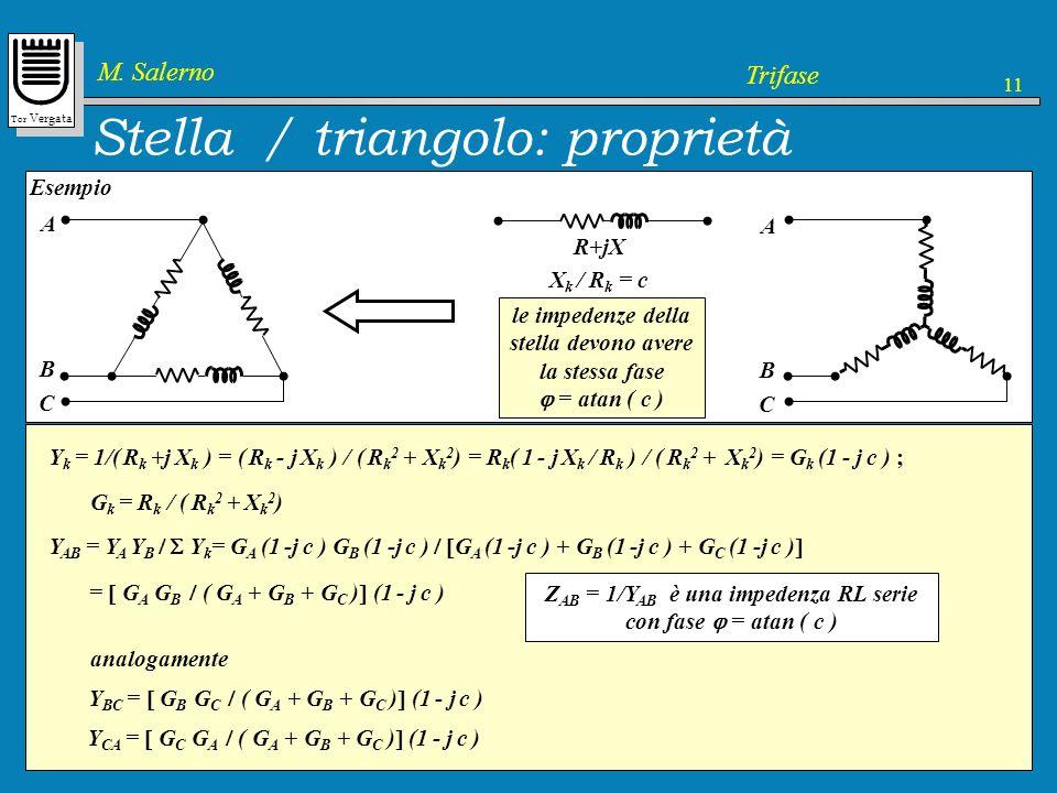 Tor Vergata M. Salerno Trifase 11 Ipotesi: Le impedenze Z hk (espresse in forma polare) hanno tutte lo stesso argomento Stella / triangolo: proprietà