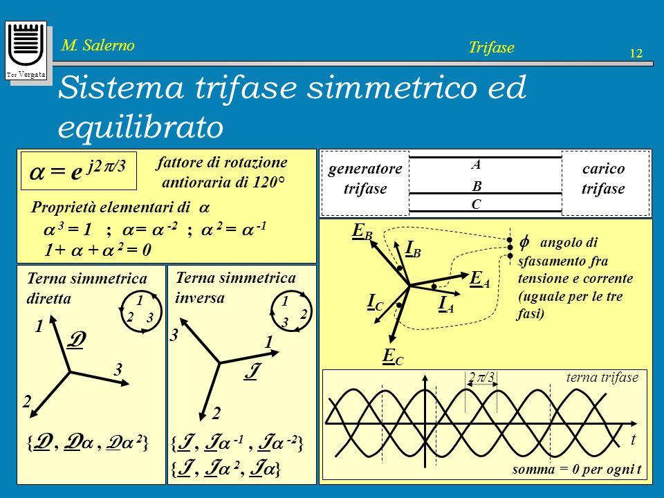 Tor Vergata M. Salerno Trifase 12 = e j2 /3 fattore di rotazione antioraria di 120° 1 Sistema trifase simmetrico ed equilibrato 3 = 1 ; = -2 ; 2 = -1