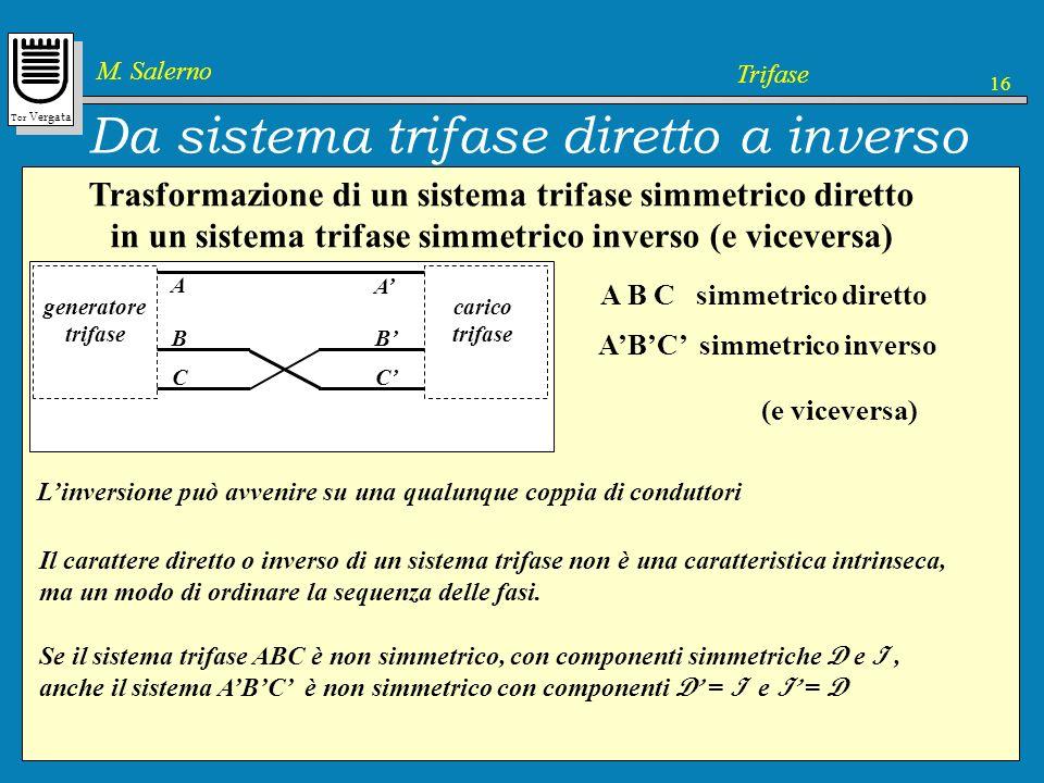 Tor Vergata M. Salerno Trifase 16 Da sistema trifase diretto a inverso Trasformazione di un sistema trifase simmetrico diretto in un sistema trifase s
