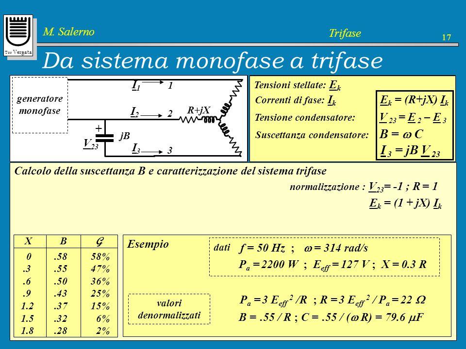 Tor Vergata M. Salerno Trifase 17 Da sistema monofase a trifase generatore monofase carico trifase 1 2 3 In molte applicazioni può essere necessario a