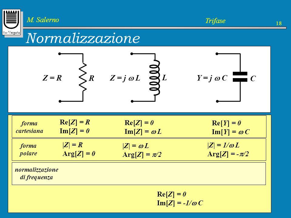 Tor Vergata M. Salerno Trifase 18 Normalizzazione R L C Z = R Z = j L Y = j C Re[Z] = R Im[Z] = 0 Re[Z] = 0 Im[Z] = L Re[Y] = 0 Im[Y] = C  Z  = R Arg[