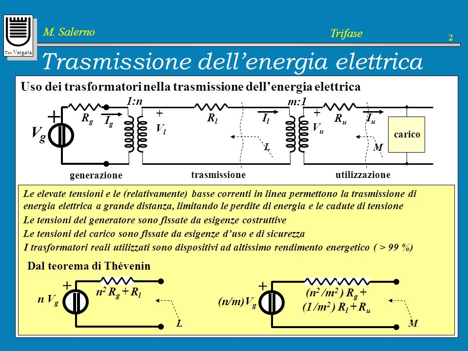 Tor Vergata M. Salerno Trifase 2 Uso dei trasformatori nella trasmissione dellenergia elettrica Trasmissione dellenergia elettrica VgVg + carico tensi