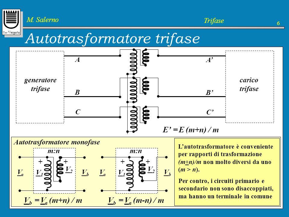 Tor Vergata M. Salerno Trifase 6 Autotrasformatore monofase Autotrasformatore trifase A B C generatore trifase carico trifase m:n V1V1 V2V2 + + V 2 /
