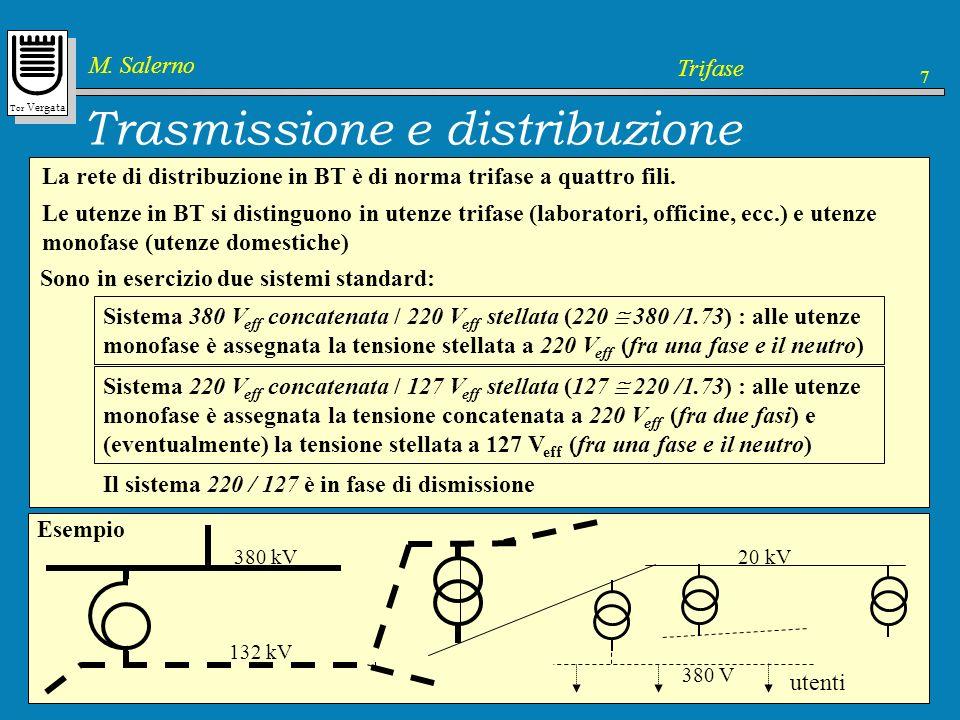 Tor Vergata M. Salerno Trifase 7 Esempio Trasmissione e distribuzione Componenti e simbologia 380 kV 132 kV 20 kV 380 V trasmissione in AT distribuzio
