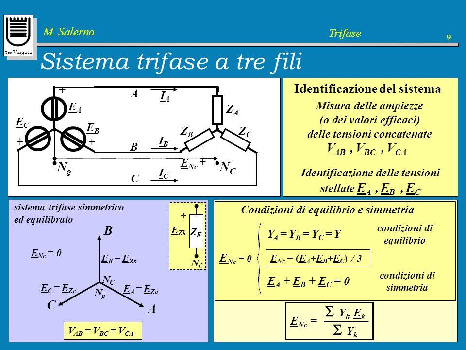 Tor Vergata M. Salerno Trifase 9 Sistema trifase a tre fili A B C generatore trifase ZCZC ZBZB ZAZA Identificazione del sistema Misura delle ampiezze
