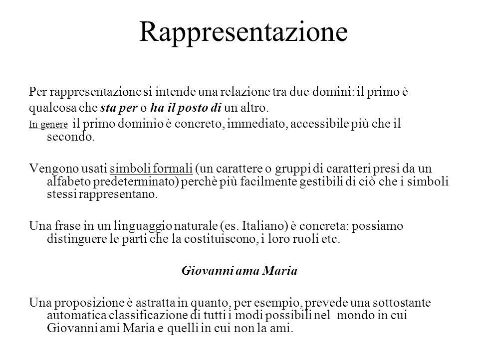 Rappresentazione Per rappresentazione si intende una relazione tra due domini: il primo è qualcosa che sta per o ha il posto di un altro.