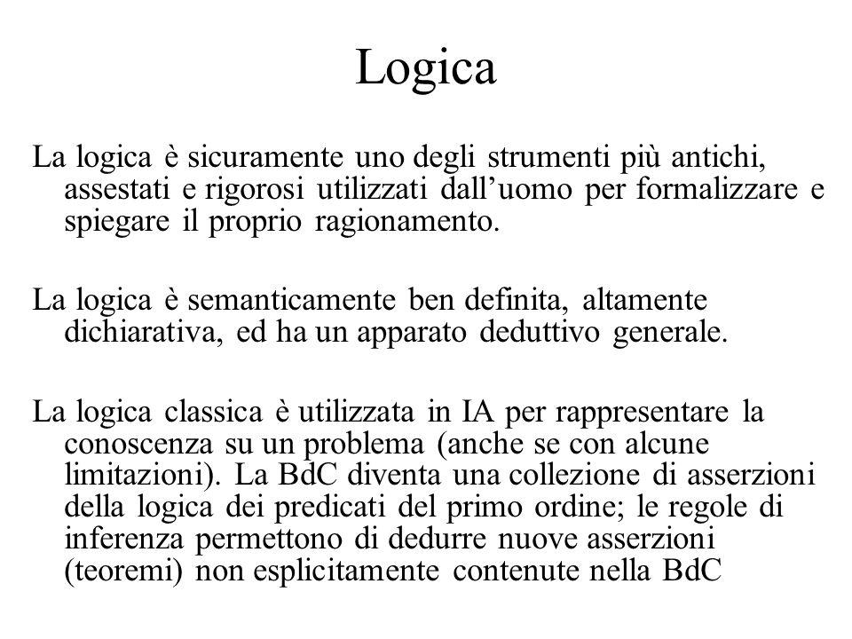 Logica La logica è sicuramente uno degli strumenti più antichi, assestati e rigorosi utilizzati dalluomo per formalizzare e spiegare il proprio ragionamento.