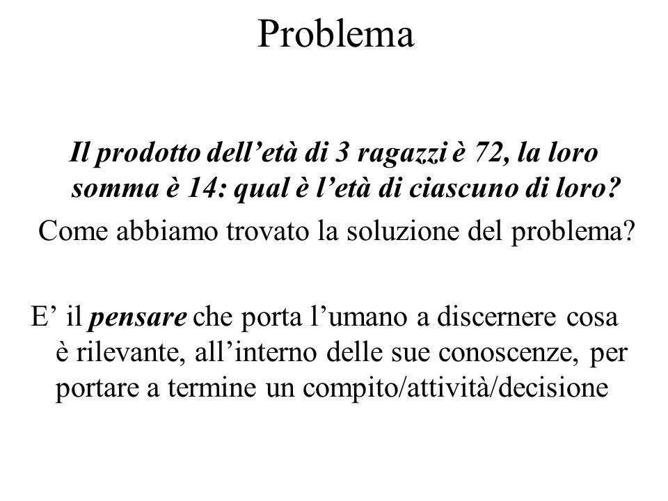 Problema Il prodotto delletà di 3 ragazzi è 72, la loro somma è 14: qual è letà di ciascuno di loro.