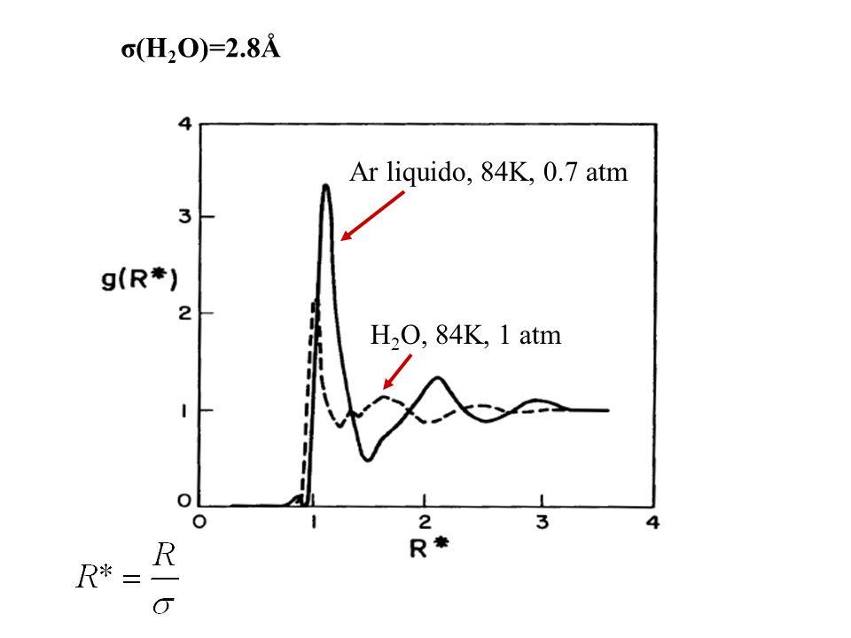 Ar liquido, 84K, 0.7 atm H 2 O, 84K, 1 atm σ(H 2 O)=2.8Å