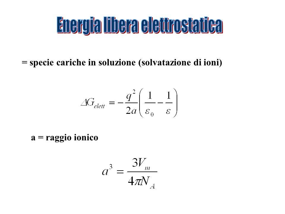 = specie cariche in soluzione (solvatazione di ioni) a = raggio ionico
