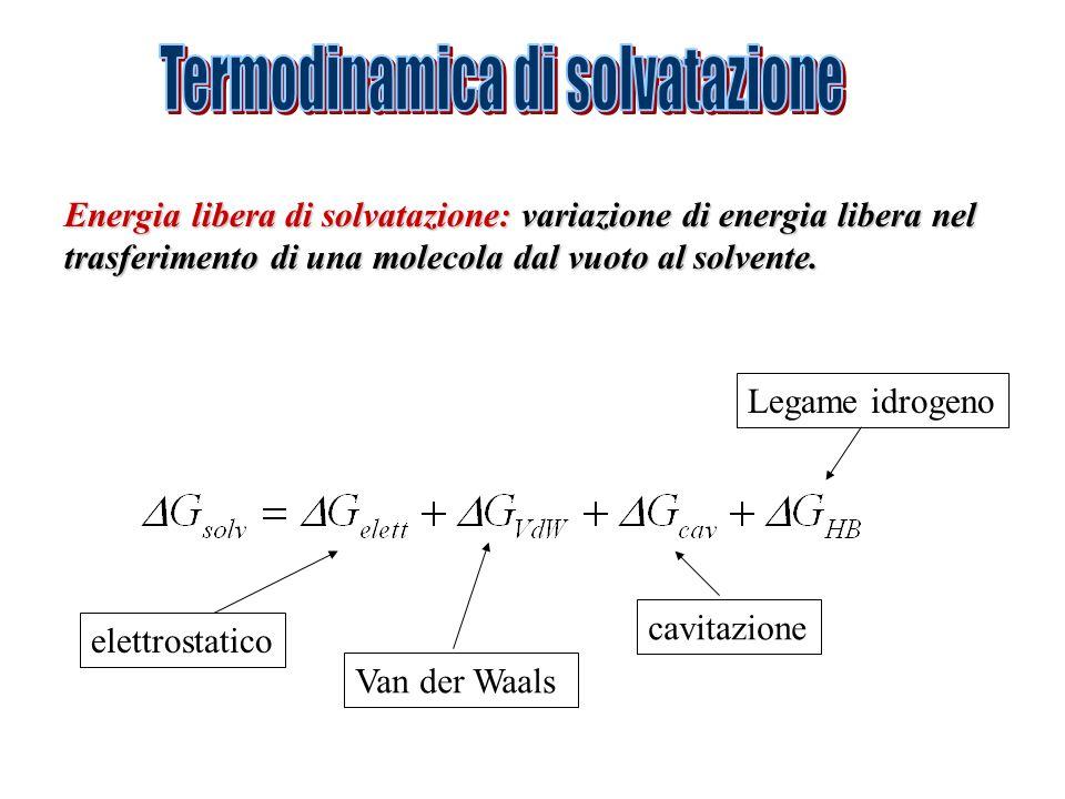 Energia libera di solvatazione: variazione di energia libera nel trasferimento di una molecola dal vuoto al solvente. elettrostatico Van der Waals cav