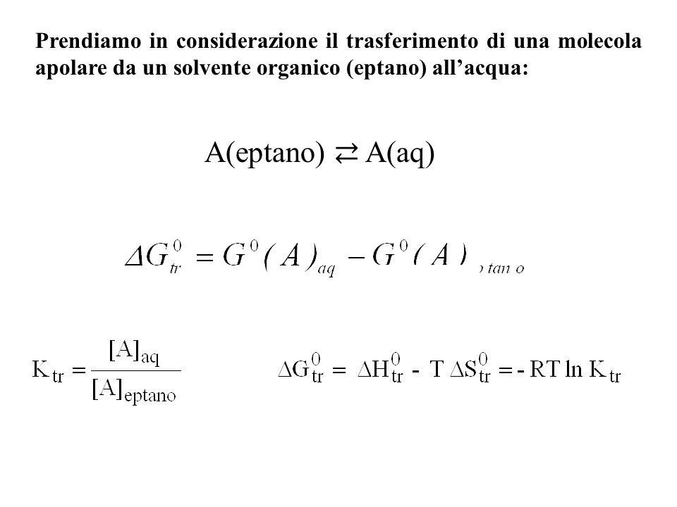 Prendiamo in considerazione il trasferimento di una molecola apolare da un solvente organico (eptano) allacqua: A(eptano) A(aq)