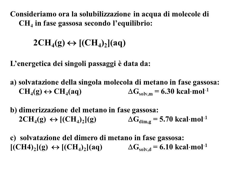 Consideriamo ora la solubilizzazione in acqua di molecole di CH 4 in fase gassosa secondo lequilibrio: 2CH 4 (g) [(CH 4 ) 2 ](aq) Lenergetica dei sing