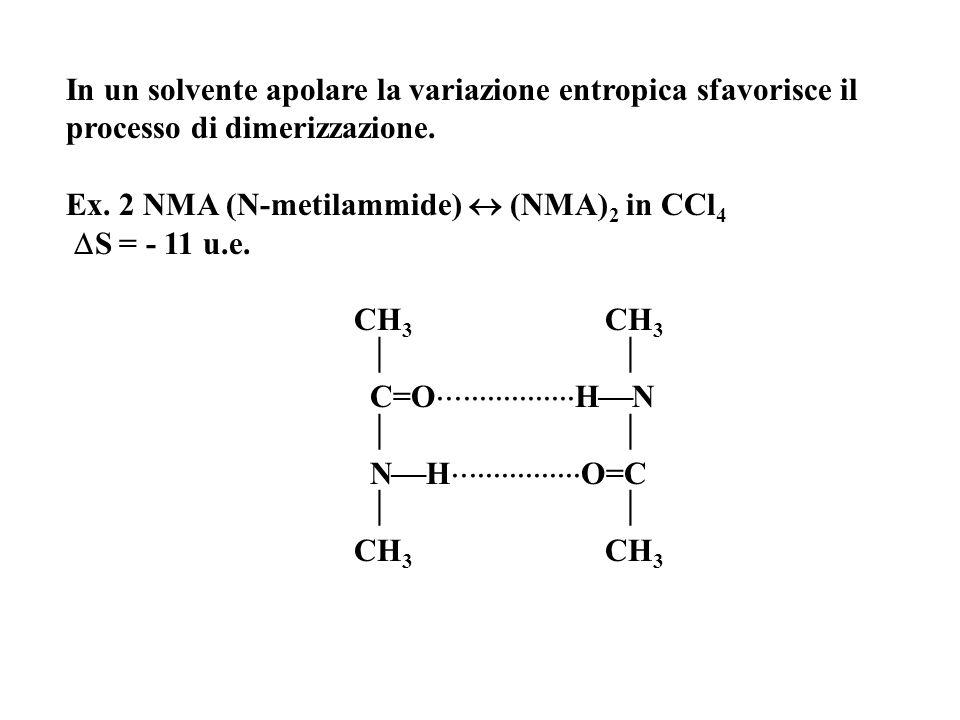 In un solvente apolare la variazione entropica sfavorisce il processo di dimerizzazione. Ex. 2 NMA (N-metilammide) (NMA) 2 in CCl 4 S = - 11 u.e. CH 3